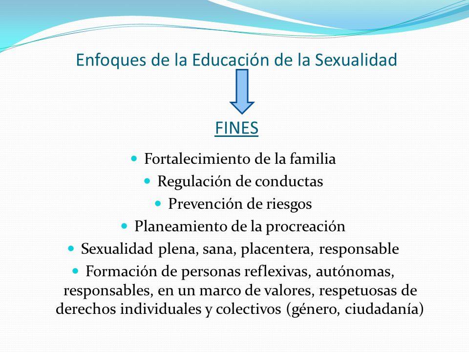 Enfoques de la Educación de la Sexualidad FINES Fortalecimiento de la familia Regulación de conductas Prevención de riesgos Planeamiento de la procrea