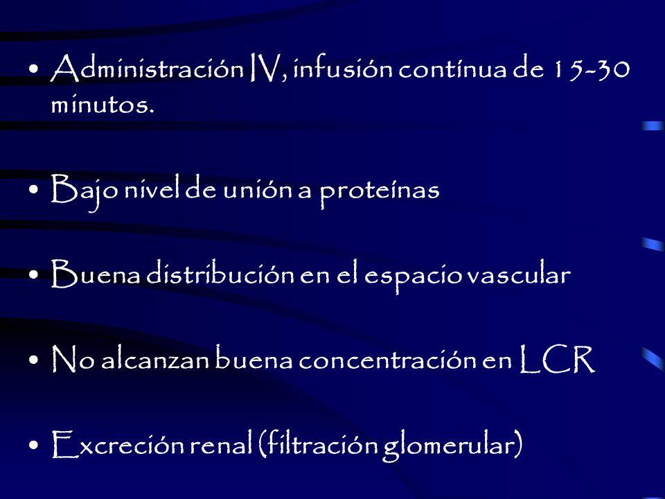 Administración IV, infusión contínua de 15-30 minutos.