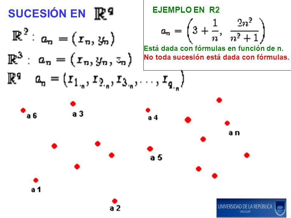 SUCESIÓN EN EJEMPLO EN R2 Está dada con fórmulas en función de n. No toda sucesión está dada con fórmulas.