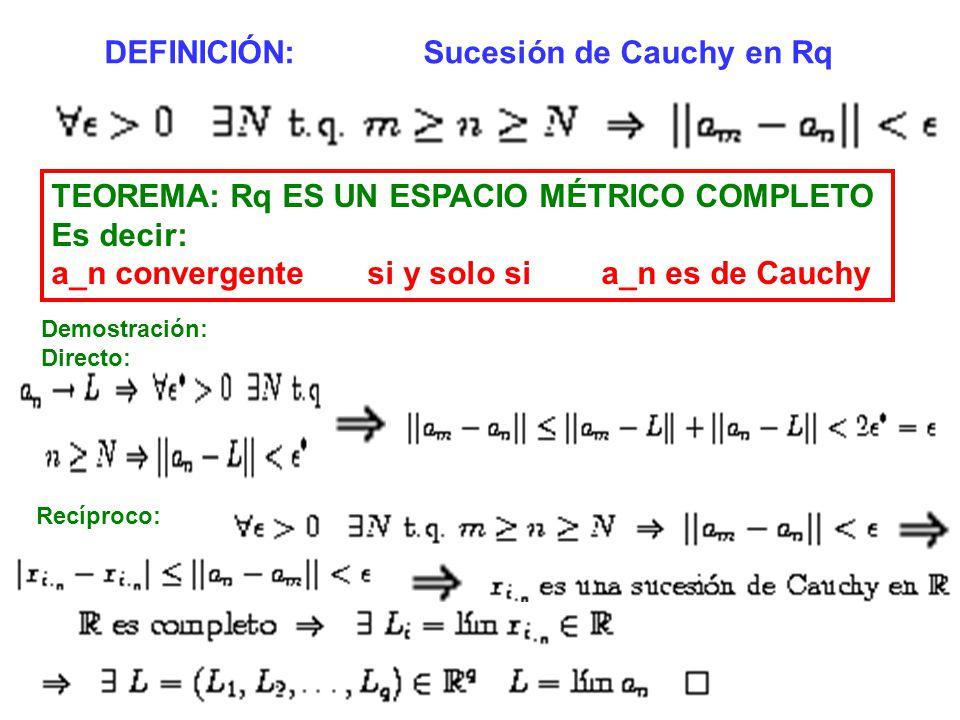 DEFINICIÓN: Sucesión de Cauchy en Rq TEOREMA: Rq ES UN ESPACIO MÉTRICO COMPLETO Es decir: a_n convergente si y solo si a_n es de Cauchy Demostración: Directo: Recíproco: