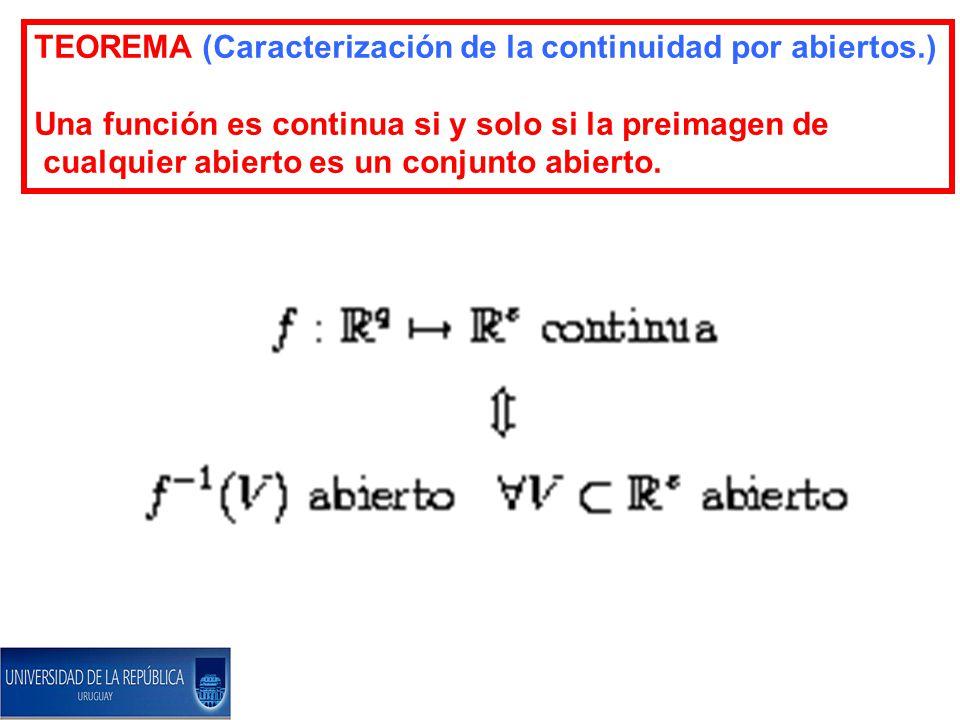 TEOREMA (Caracterización de la continuidad por abiertos.) Una función es continua si y solo si la preimagen de cualquier abierto es un conjunto abierto.