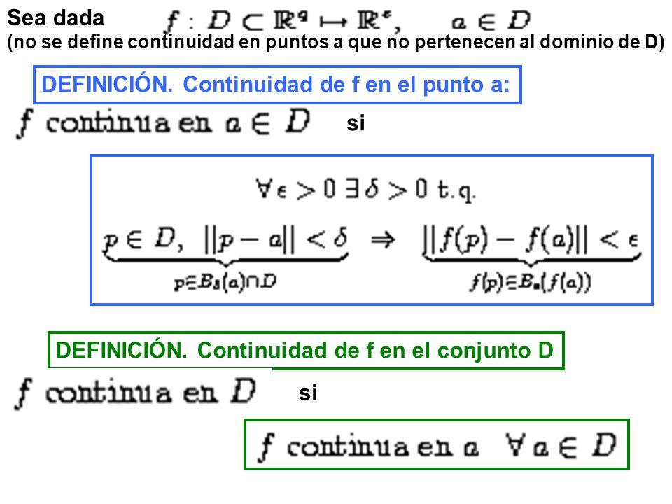 Sea dada (no se define continuidad en puntos a que no pertenecen al dominio de D) DEFINICIÓN.