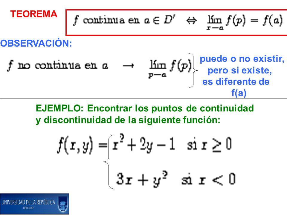 TEOREMA OBSERVACIÓN: puede o no existir, pero si existe, es diferente de f(a) EJEMPLO: Encontrar los puntos de continuidad y discontinuidad de la siguiente función: