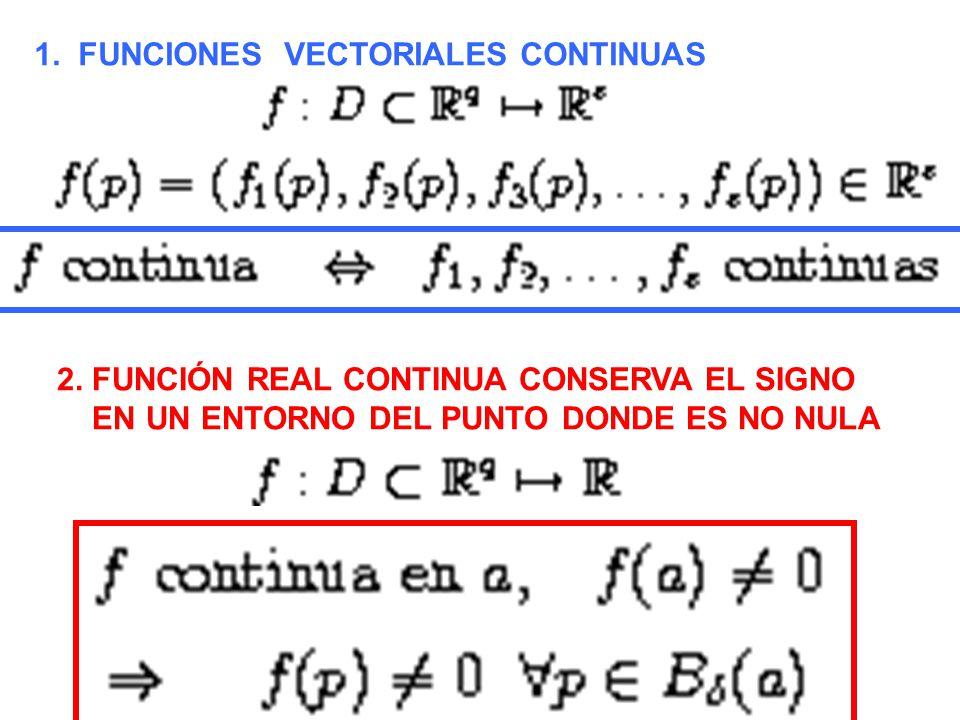1.FUNCIONES VECTORIALES CONTINUAS 2.