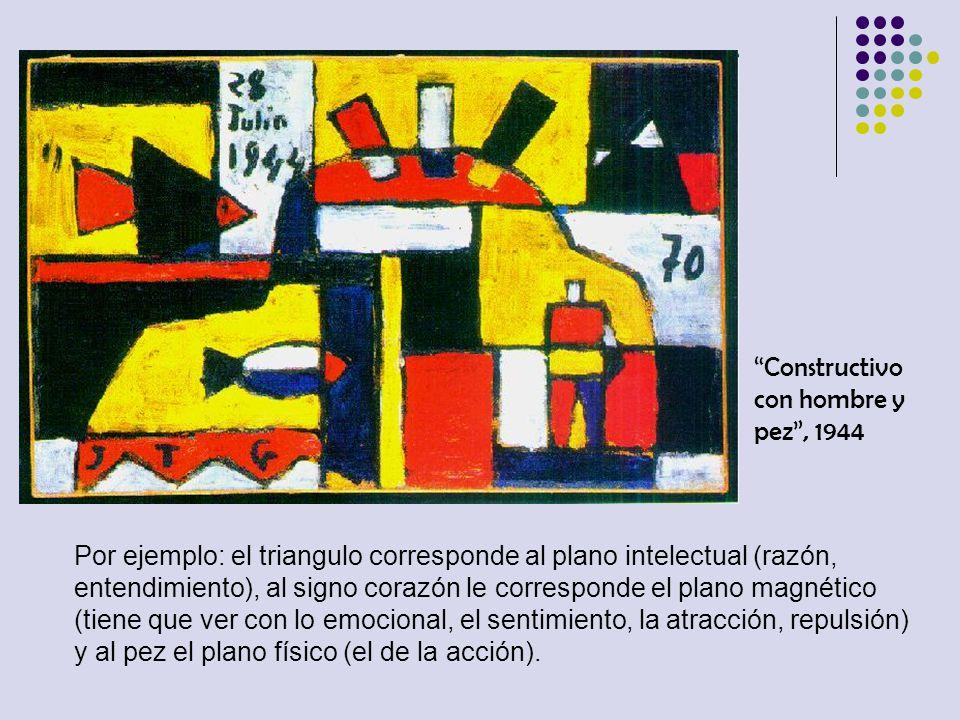 Constructivo con hombre y pez, 1944 Por ejemplo: el triangulo corresponde al plano intelectual (razón, entendimiento), al signo corazón le corresponde