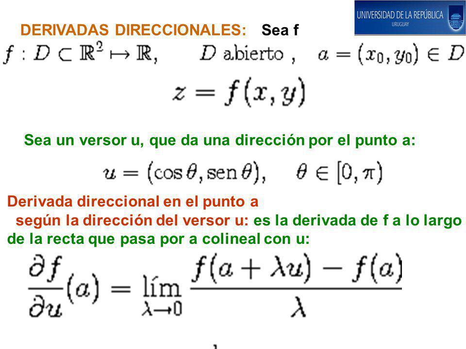 DERIVADAS DIRECCIONALES: Sea f Sea un versor u, que da una dirección por el punto a: Derivada direccional en el punto a según la dirección del versor u: es la derivada de f a lo largo de la recta que pasa por a colineal con u: