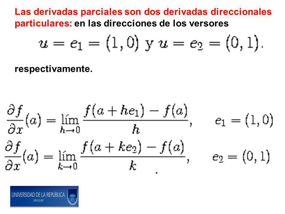 Las derivadas parciales son dos derivadas direccionales particulares: en las direcciones de los versores respectivamente.