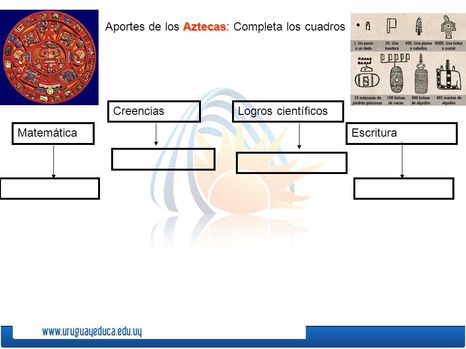 Aztecas Aportes de los Aztecas: Completa los cuadros Matemática CreenciasLogros científicos Escritura