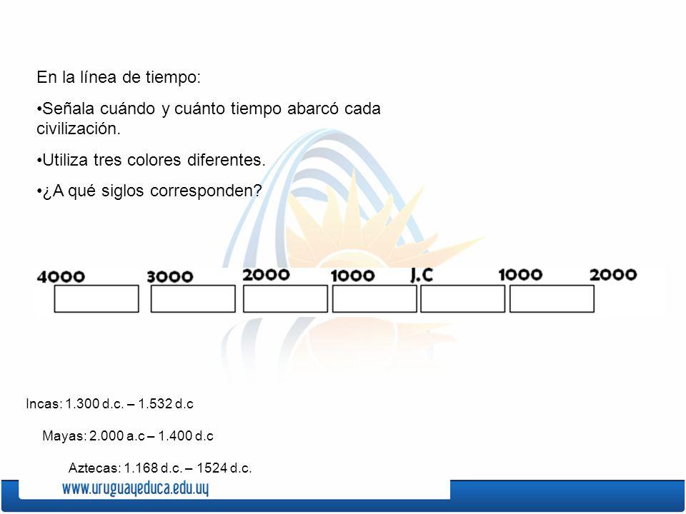 Aztecas: 1.168 d.c. – 1524 d.c. Mayas: 2.000 a.c – 1.400 d.c Incas: 1.300 d.c. – 1.532 d.c En la línea de tiempo: Señala cuándo y cuánto tiempo abarcó