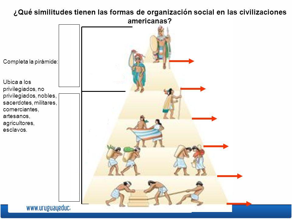 ¿Qué similitudes tienen las formas de organización social en las civilizaciones americanas? Completa la pirámide: Ubica a los privilegiados, no privil