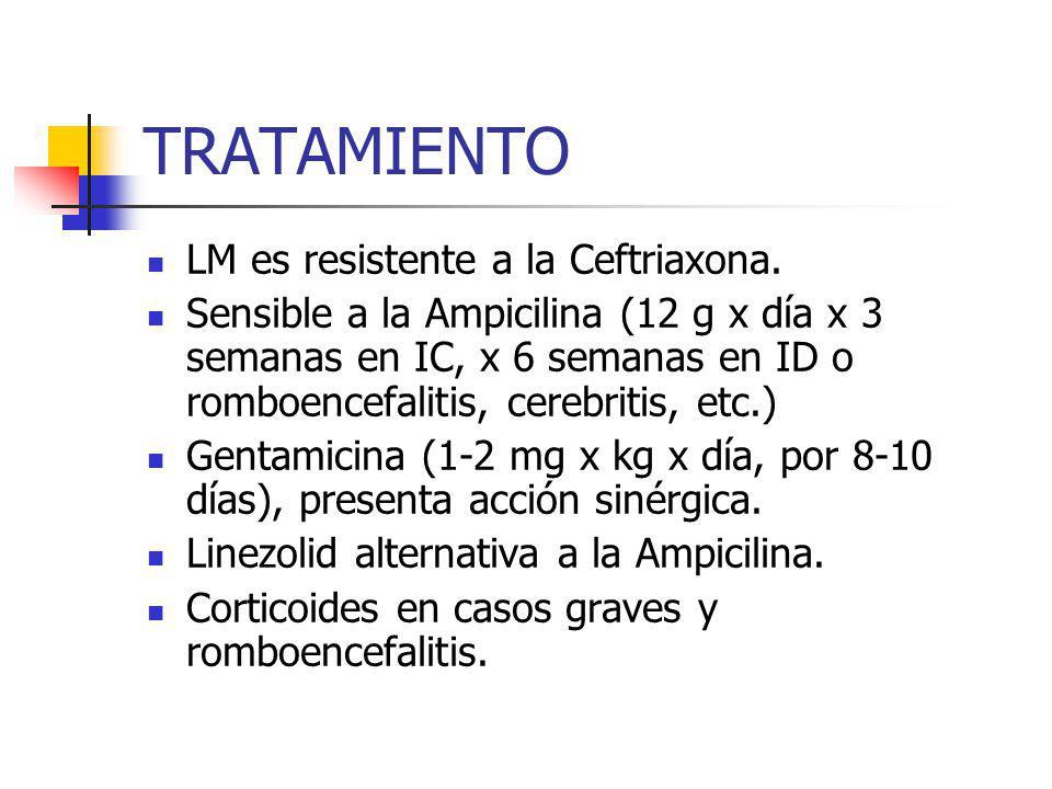TRATAMIENTO LM es resistente a la Ceftriaxona. Sensible a la Ampicilina (12 g x día x 3 semanas en IC, x 6 semanas en ID o romboencefalitis, cerebriti