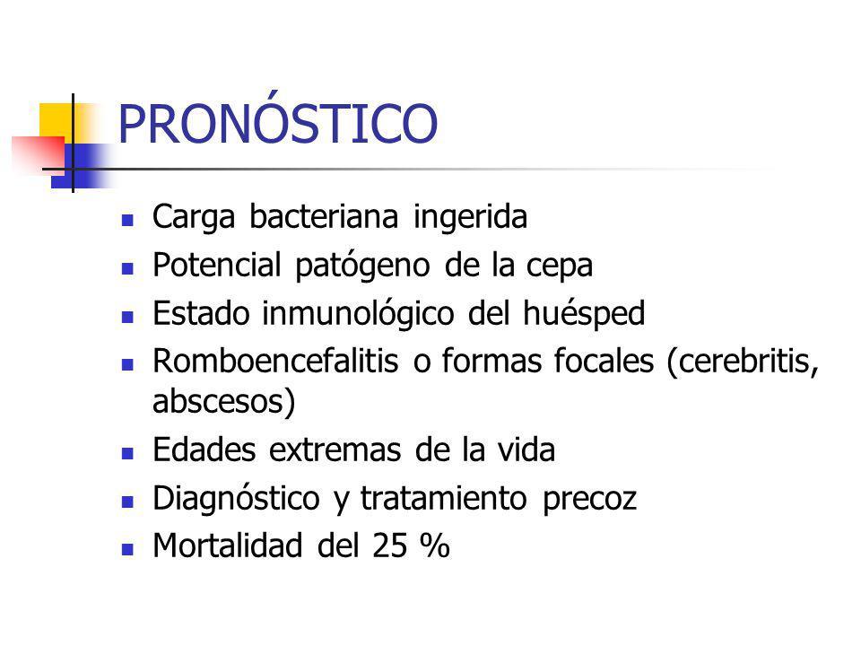 PRONÓSTICO Carga bacteriana ingerida Potencial patógeno de la cepa Estado inmunológico del huésped Romboencefalitis o formas focales (cerebritis, absc