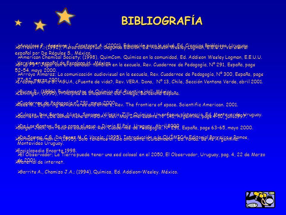 BIBLIOGRAF Í A Anzalone P., Anzalone L., Constanst A.; (2001), Educación para la salud, Ed. Ciencias Biológicas, Uruguay. American Chemical Society; (