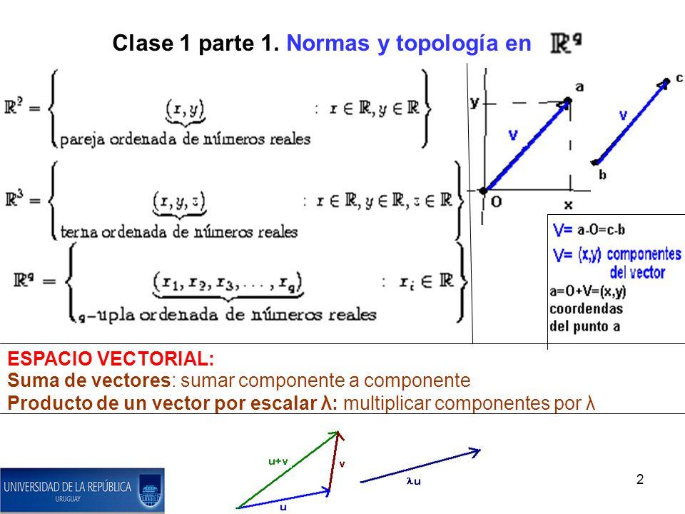 3 DEFINICIÓN: Se llama Norma del vector V, denotada como ||V|| a un número REAL, no negativo tal que: NORMA USUAL: OTRA NORMA (no usual) en R2: DISTANCIA ENTRE DOS PUNTOS : DISTANCIA USUAL en R2 : PROPIEDADES DE LA DISTANCIA: