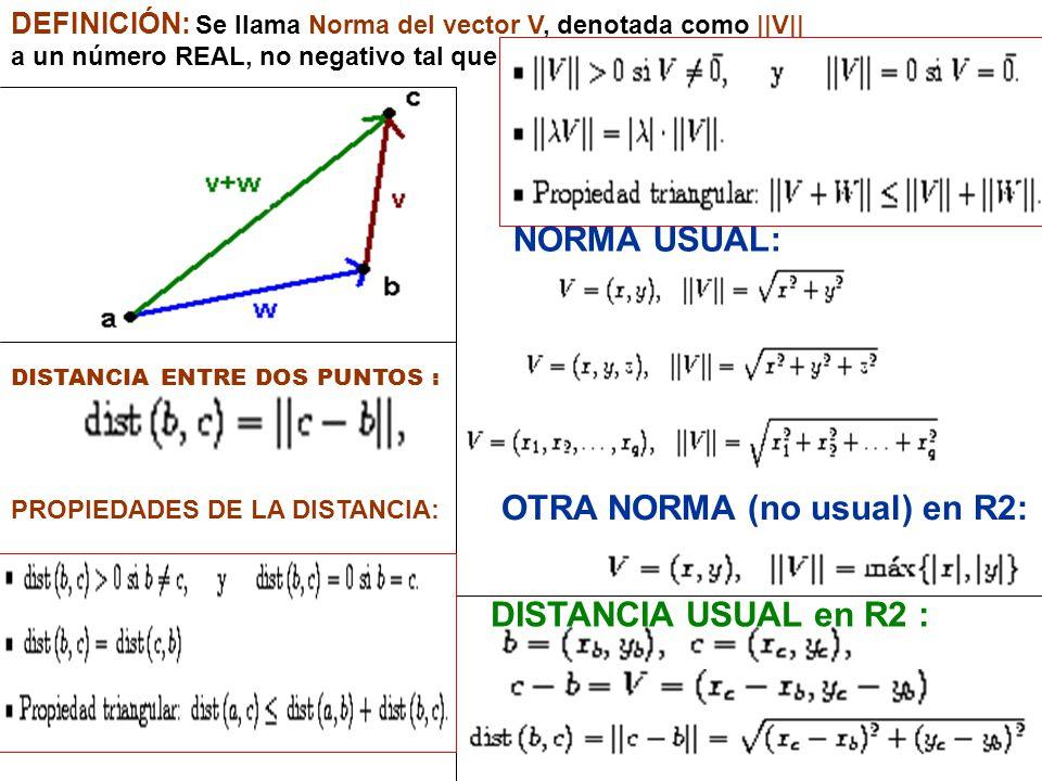 3 DEFINICIÓN: Se llama Norma del vector V, denotada como   V   a un número REAL, no negativo tal que: NORMA USUAL: OTRA NORMA (no usual) en R2: DISTANCIA ENTRE DOS PUNTOS : DISTANCIA USUAL en R2 : PROPIEDADES DE LA DISTANCIA: