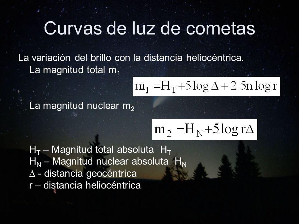 Curvas de luz de cometas La variación del brillo con la distancia heliocéntrica. La magnitud total m 1 La magnitud nuclear m 2 H T – Magnitud total ab