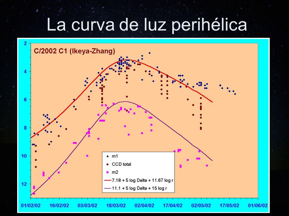La curva de luz perihélica