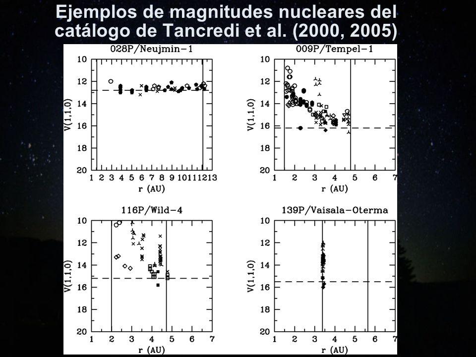 Ejemplos de magnitudes nucleares del catálogo de Tancredi et al. (2000, 2005)