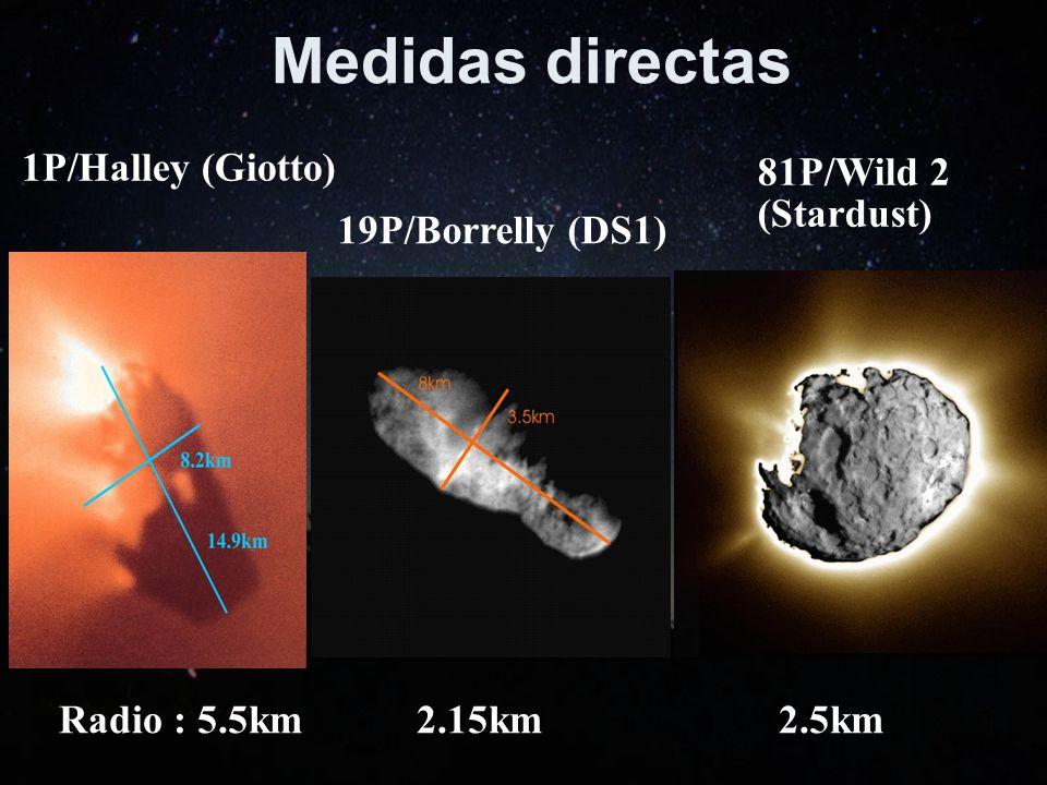 Medidas directas 1P/Halley (Giotto) 19P/Borrelly (DS1) Radio : 5.5km 2.15km 2.5km 81P/Wild 2 (Stardust)