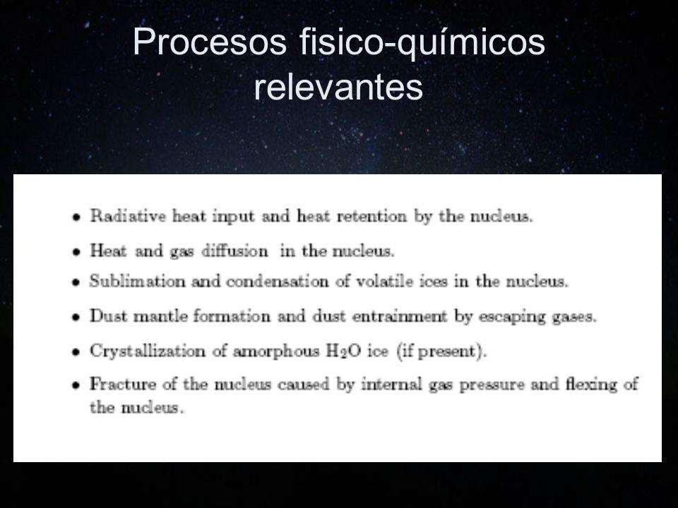 Procesos fisico-químicos relevantes