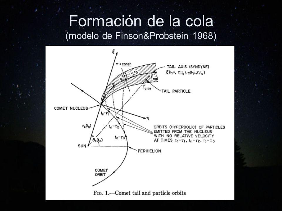 Formación de la cola (modelo de Finson&Probstein 1968)