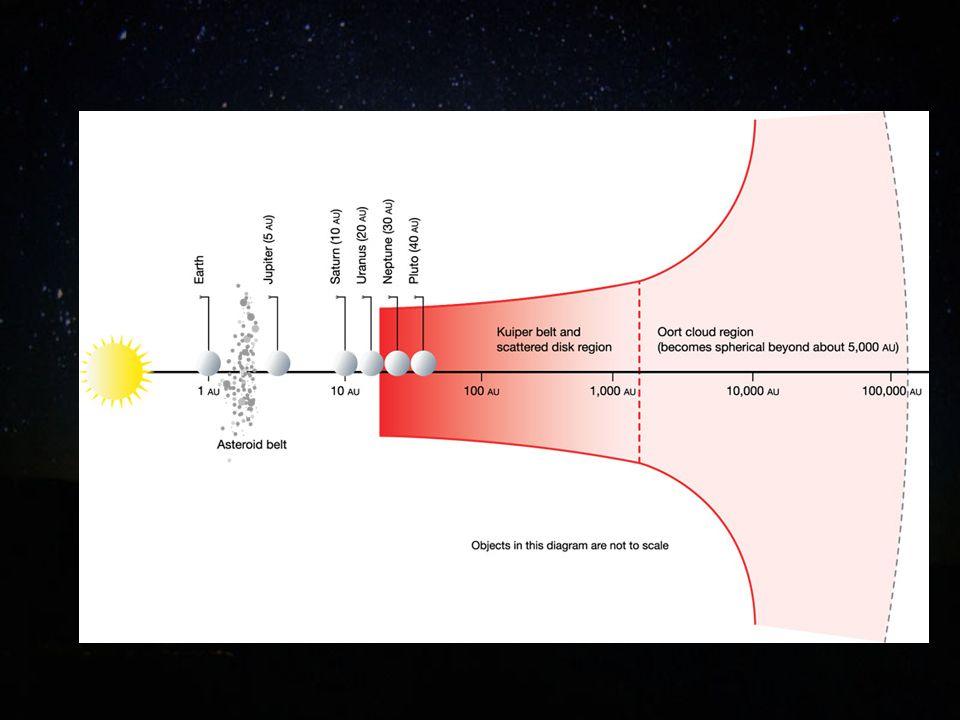 Modelos termoquímicos Conductividad térmica