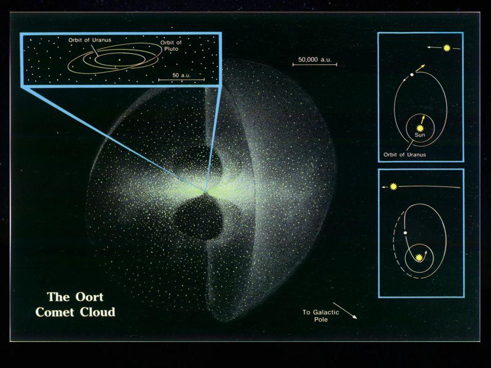 El cinturón de Edgeworth-Kuiper (región transneptuniana) y la nube de Oort