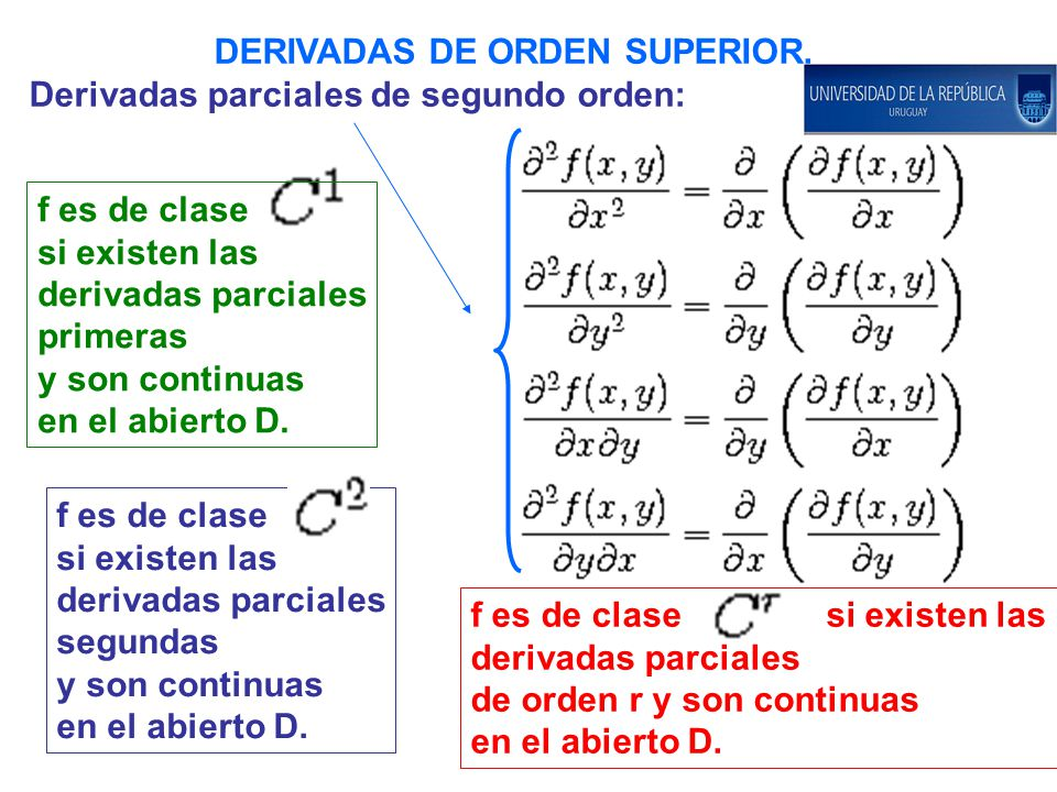 f es de clase si existen las derivadas parciales segundas y son continuas en el abierto D. DERIVADAS DE ORDEN SUPERIOR. Derivadas parciales de segundo