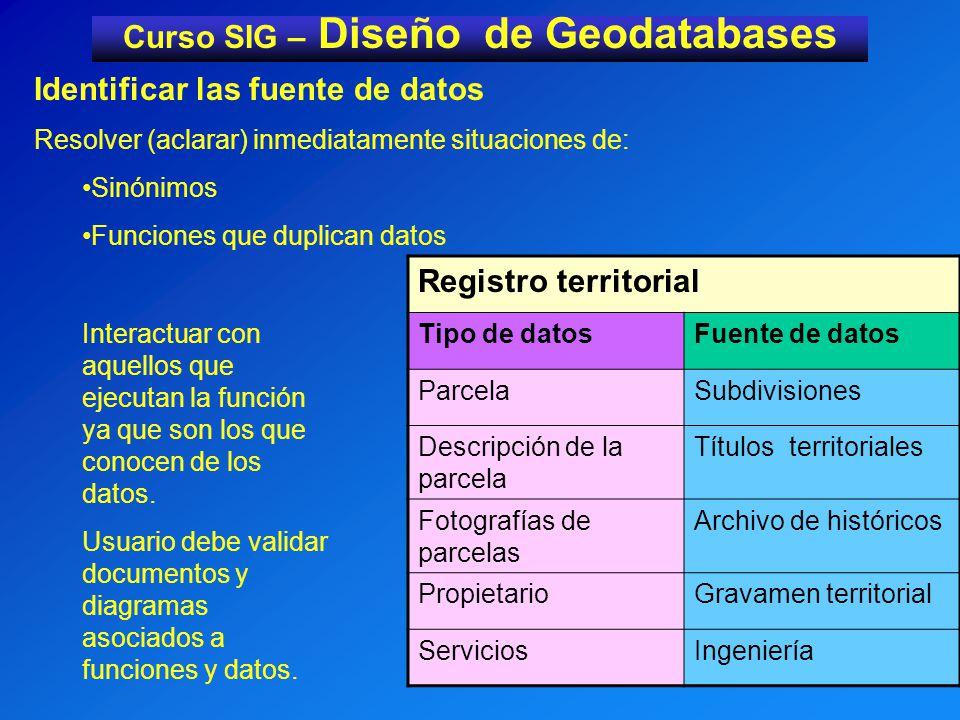 Curso SIG – Diseño de Geodatabases Interactuar con aquellos que ejecutan la función ya que son los que conocen de los datos.