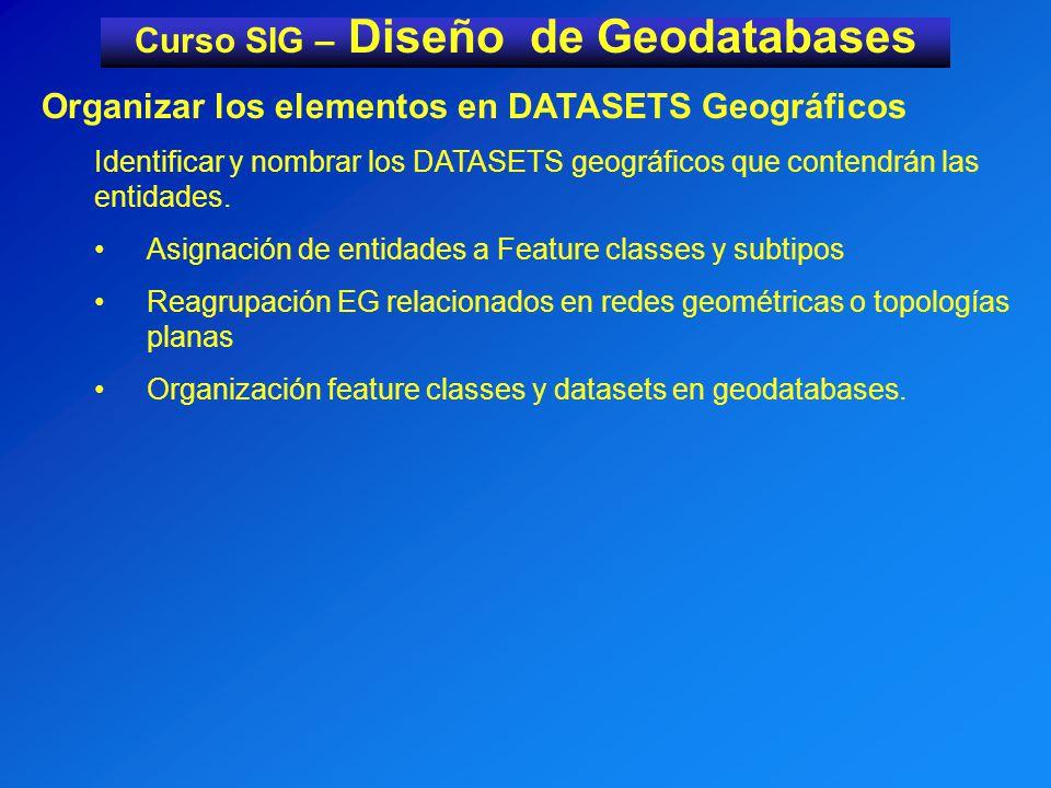 Curso SIG – Diseño de Geodatabases Organizar los elementos en DATASETS Geográficos Identificar y nombrar los DATASETS geográficos que contendrán las entidades.