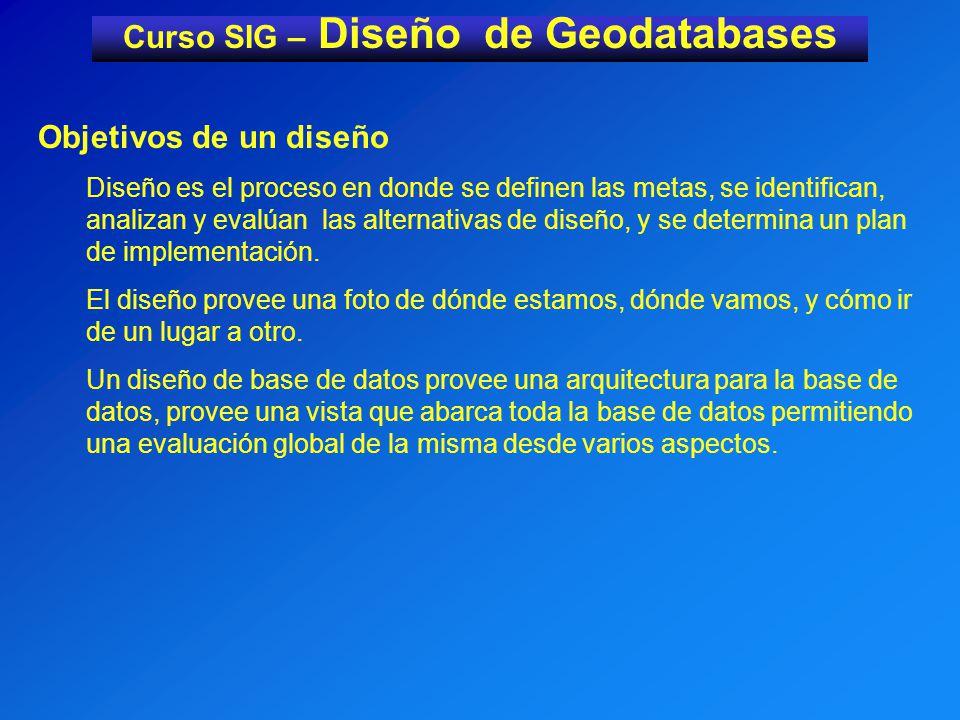 Curso SIG – Diseño de Geodatabases Objetivos de un diseño (cont) Un buen diseño resulta en una base de datos bien construida, eficientemente funcional y operacional que: Satisface objetivos y soporta los requerimientos.