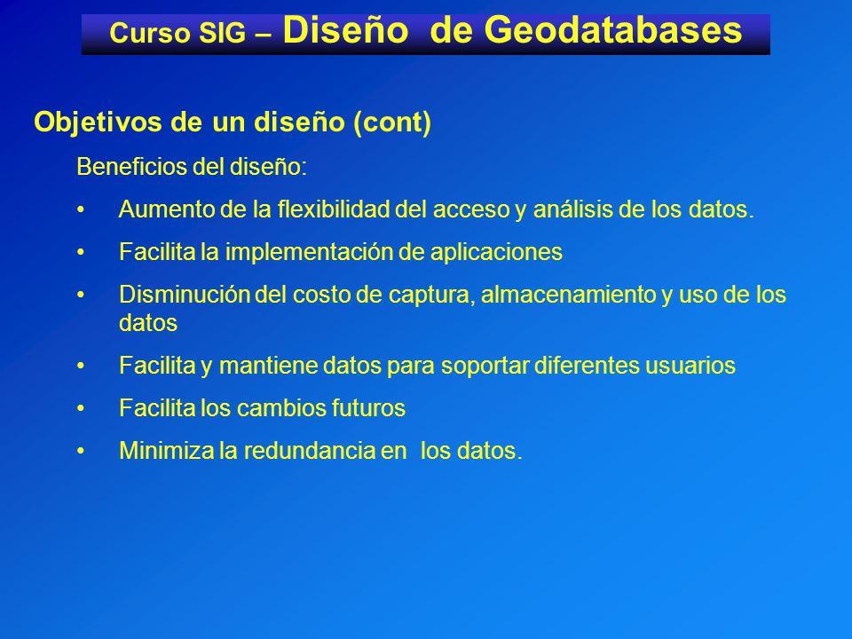 Curso SIG – Diseño de Geodatabases Definición de objetos (entidades) y relaciones entidad = objetos con propiedades comunes.