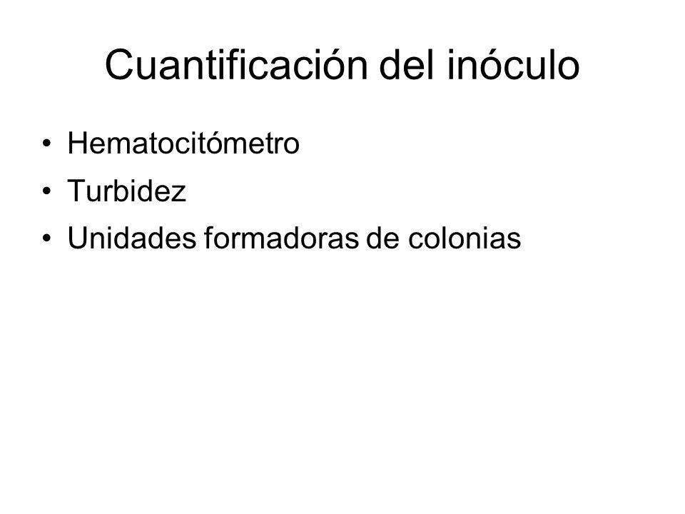 Cuantificación del inóculo Hematocitómetro Turbidez Unidades formadoras de colonias