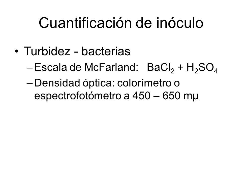 Cuantificación de inóculo Turbidez - bacterias –Escala de McFarland: BaCl 2 + H 2 SO 4 –Densidad óptica: colorímetro o espectrofotómetro a 450 – 650 mµ