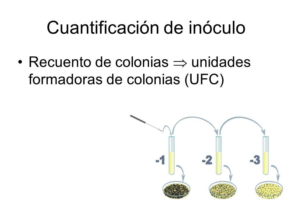 Cuantificación de inóculo Recuento de colonias unidades formadoras de colonias (UFC)