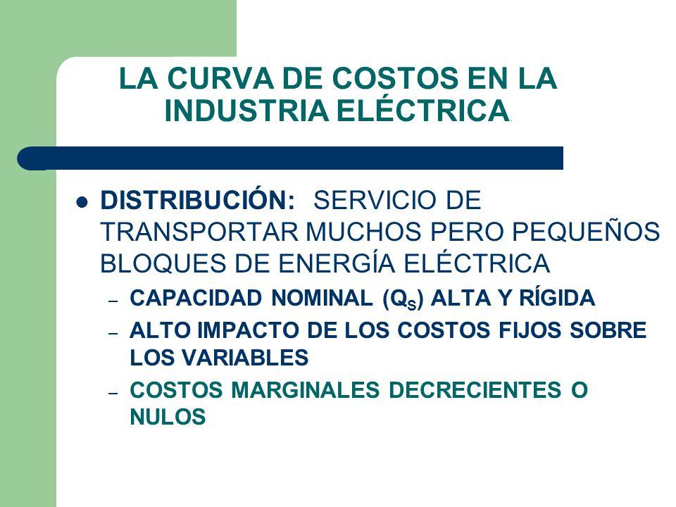 LA CURVA DE COSTOS EN LA INDUSTRIA ELÉCTRICA TRASMISIÓN: SERVICIO DE TRANSPORTAR POCOS PERO GRANDES BLOQUES DE ENERGÍA ELÉCTRICA – CAPACIDAD NOMINAL (Q S ) ALTA Y RÍGIDA – ALTO IMPACTO DE LOS COSTOS FIJOS SOBRE LOS VARIABLES – COSTOS MARGINALES DECRECIENTES O NULOS