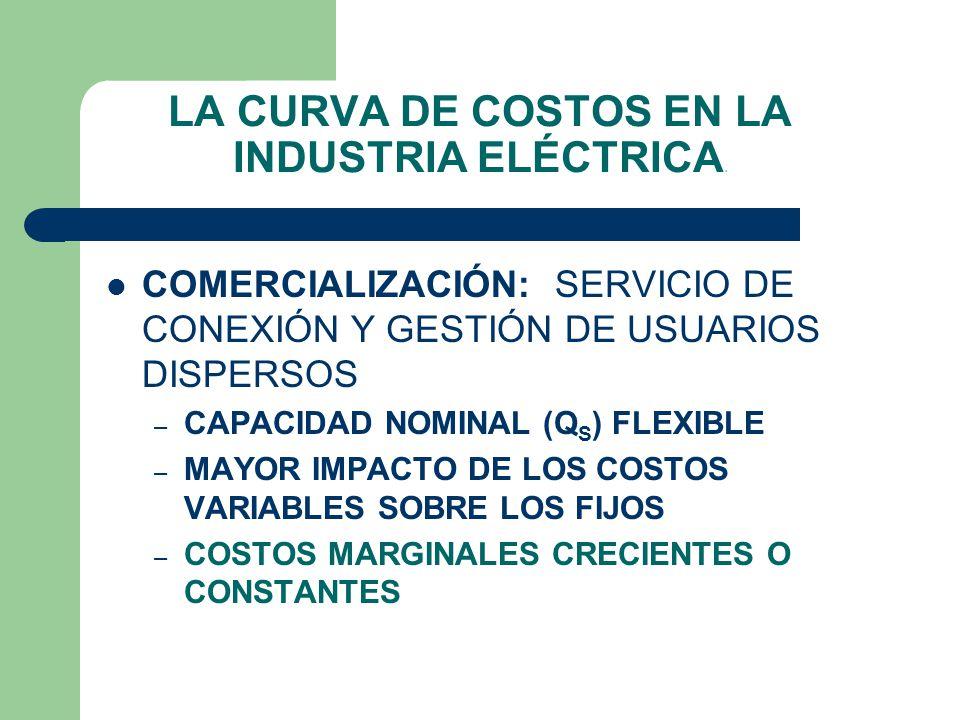 LA CURVA DE COSTOS EN LA INDUSTRIA ELÉCTRICA.