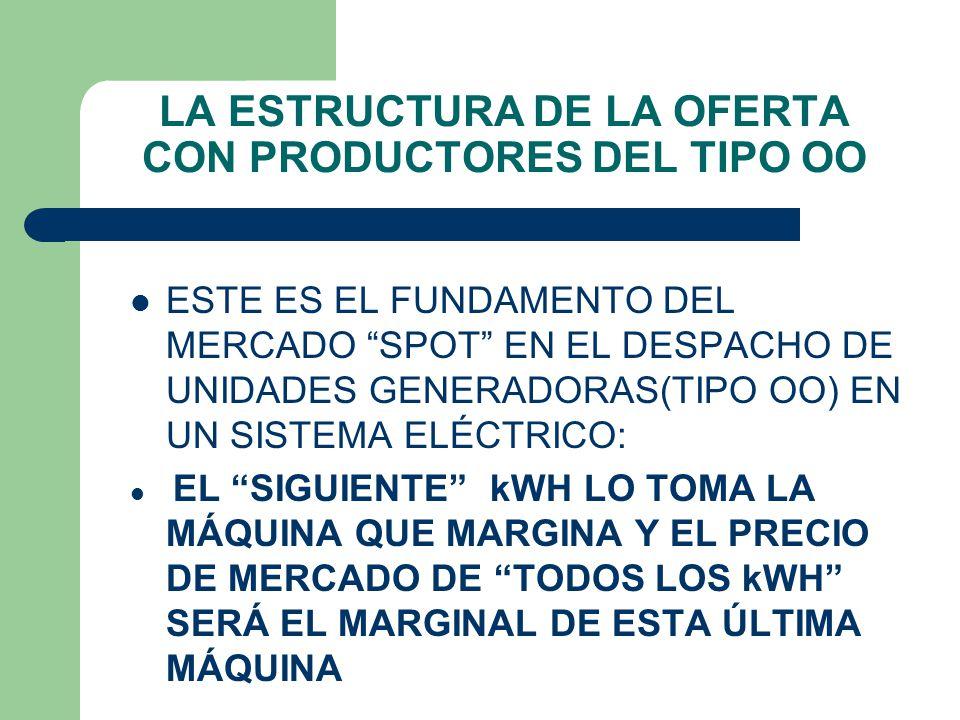 P P PP Q1Q2Q1+Q2 LA ESTRUCTURA DE LA OFERTA CON PRODUCTORES DEL TIPO OO