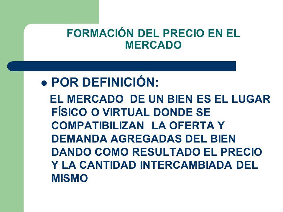LUEGO, DE 1) Y 2) SE DEBEN DISTINGUIR DOS ANDAMIENTOS TIPOS DE LA DEMANDA DE ENERGÍA ELÉCTRICA EN EL PLANO (Q, P) P P Q Q DIARIACORTO PLAZO (ANUAL) 2) 1) LA DEMANDA DE ENERGÍA ELÉCTRICA