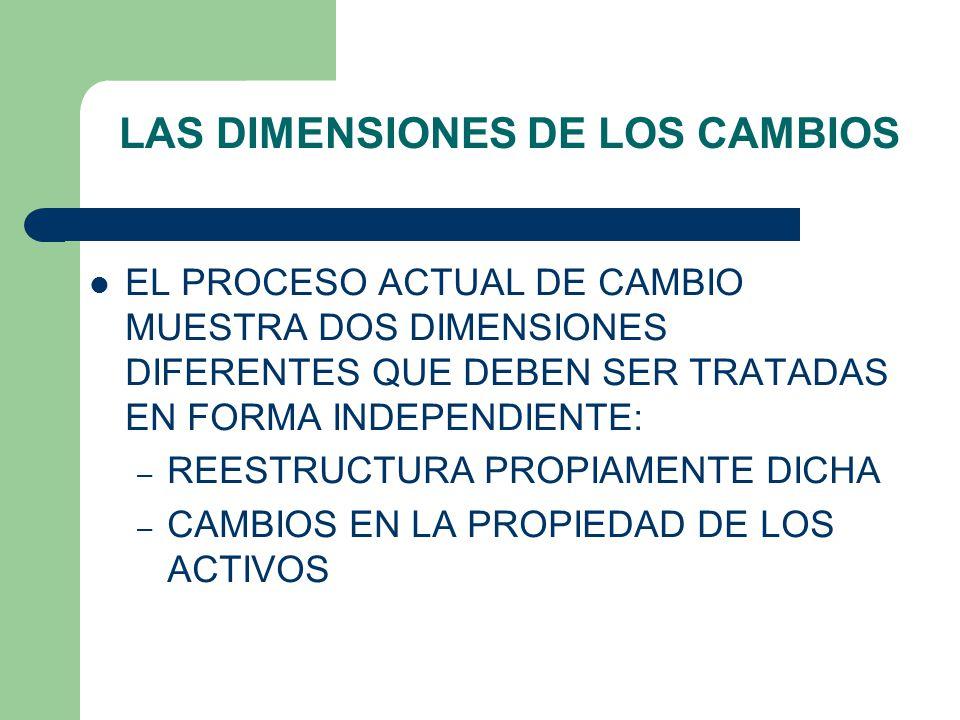 LA COORDINACIÓN DEL MONOPOLIO NATURAL a) SI PRESENTAN UNA CAPACIDAD DE PRODUCCIÓN (Qs) SUPERIOR A LA CANTIDAD TOTAL DEMANDADA LA COMPETENCIA DERIVARÁ EN UN MONOPOLIO b) SI PRESENTAN UNA CAPACIDAD MARGINAL DE PRODUCCIÓN LA COMPETENCIA LOS HARÁ OPERAR DEBAJO DE SUS COSTOS MEDIOS CON LO CUAL LOS INVIABILIZA LUEGO: LOS PRODUCTORES CON ECONOMÍAS DE ESCALA DEBEN TENER SU PRECIO REGULADO