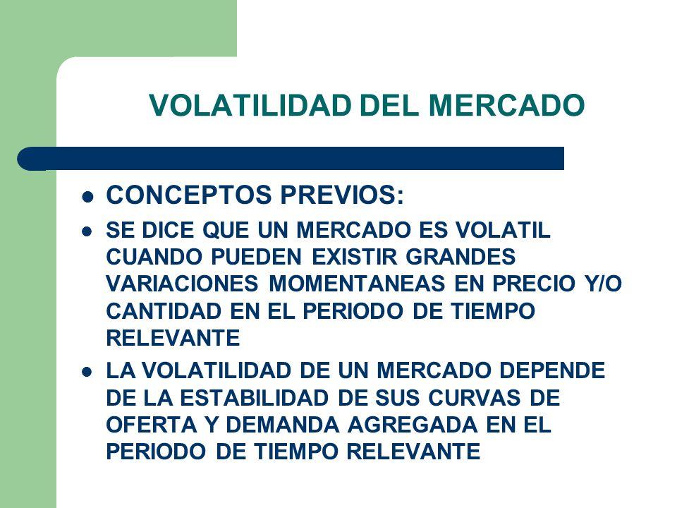 FORMACIÓN DEL PRECIO EN EL MERCADO LUEGO: SPOT DE CONTRATOS P P Q Q