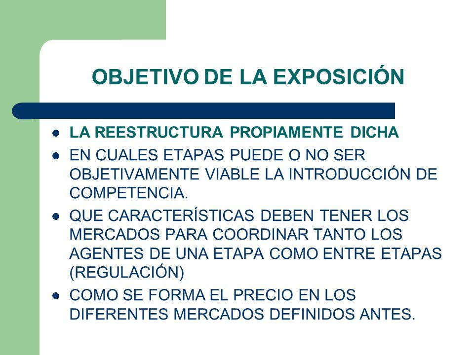OBJETIVO DE LA EXPOSICIÓN LA REESTRUCTURA PROPIAMENTE DICHA EN CUALES ETAPAS PUEDE O NO SER OBJETIVAMENTE VIABLE LA INTRODUCCIÓN DE COMPETENCIA.