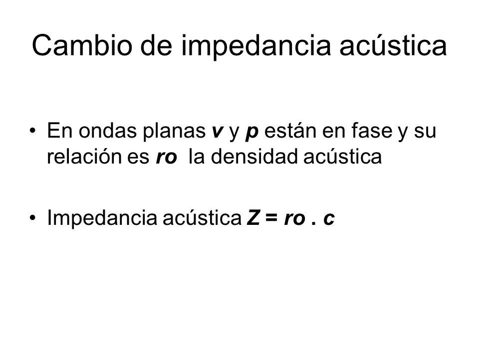 Cambio de impedancia acústica En ondas planas v y p están en fase y su relación es ro la densidad acústica Impedancia acústica Z = ro. c