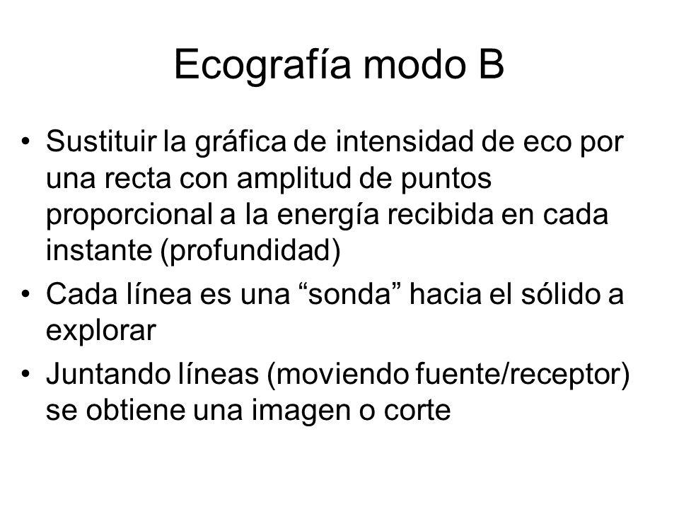 Ecografía modo B Sustituir la gráfica de intensidad de eco por una recta con amplitud de puntos proporcional a la energía recibida en cada instante (p