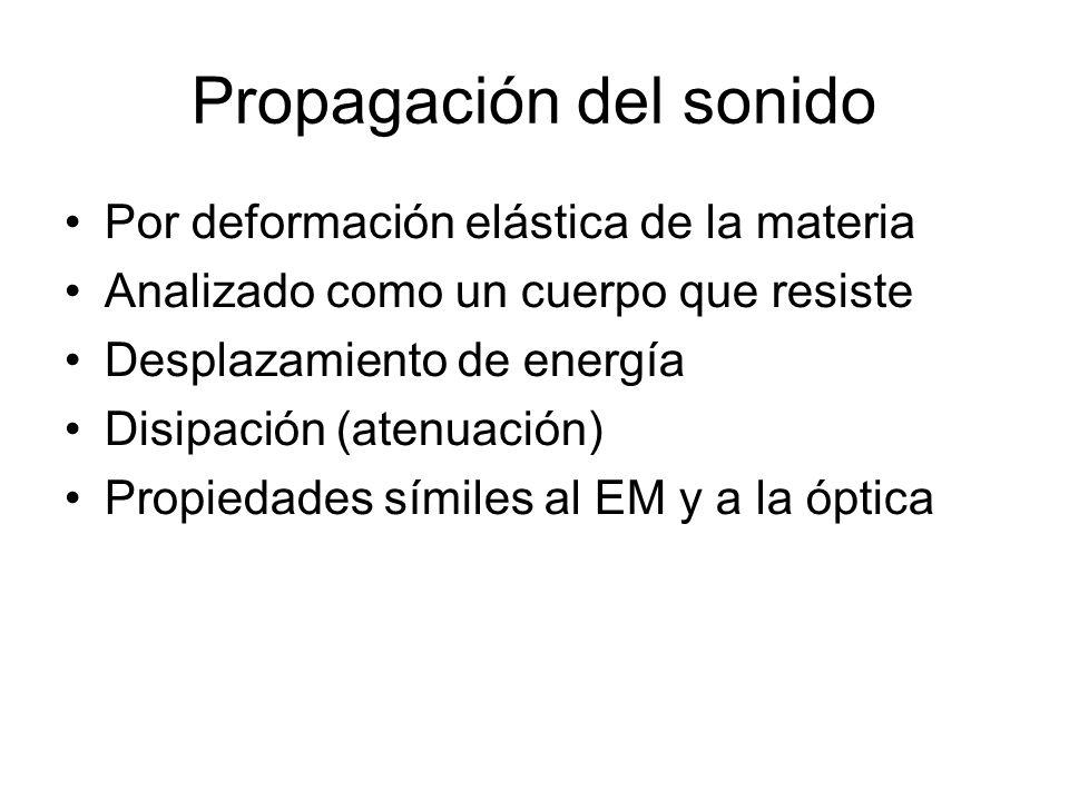 Propagación del sonido Por deformación elástica de la materia Analizado como un cuerpo que resiste Desplazamiento de energía Disipación (atenuación) P