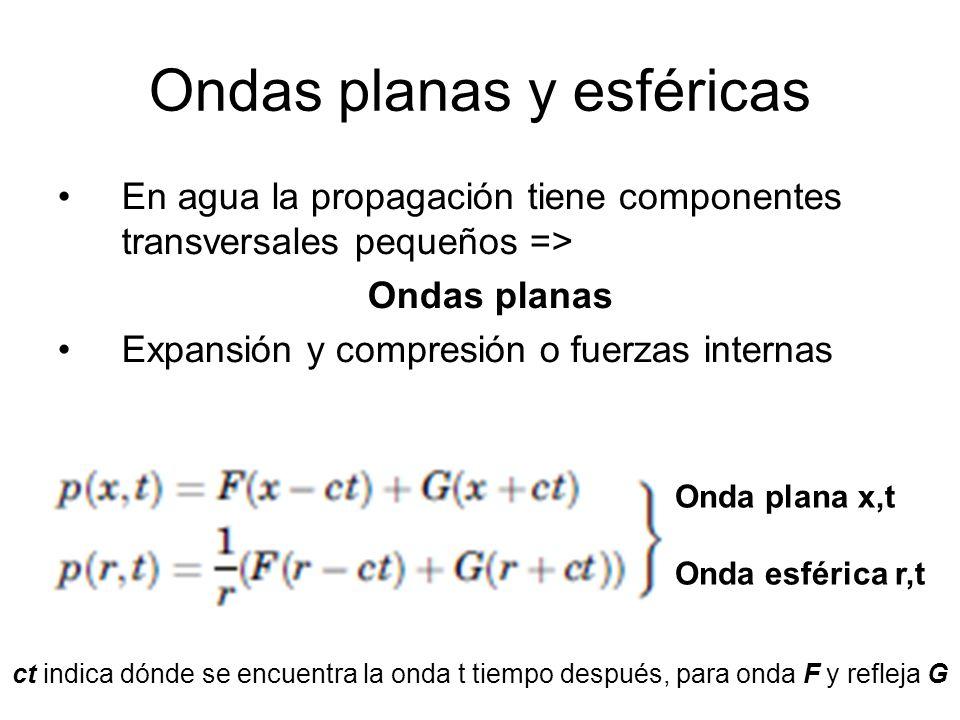 Ondas planas y esféricas En agua la propagación tiene componentes transversales pequeños => Ondas planas Expansión y compresión o fuerzas internas ct