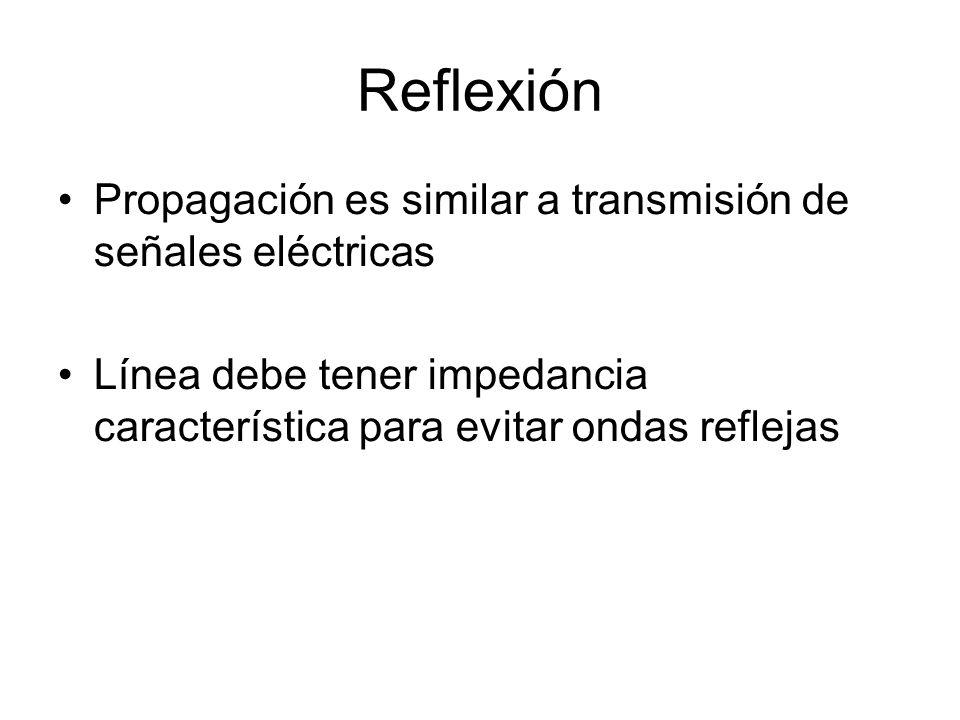 Reflexión Propagación es similar a transmisión de señales eléctricas Línea debe tener impedancia característica para evitar ondas reflejas