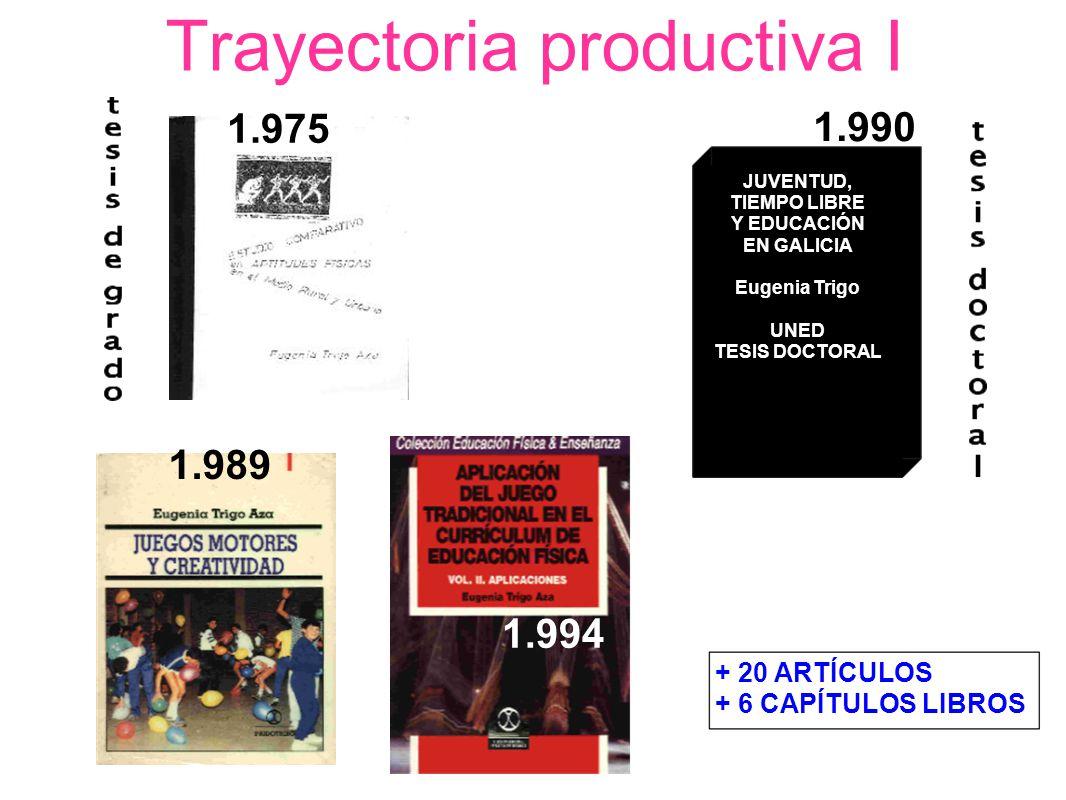 Trayectoria productiva I 1.975 1.989 1.990 1.994 + 20 ARTÍCULOS + 6 CAPÍTULOS LIBROS JUVENTUD, TIEMPO LIBRE Y EDUCACIÓN EN GALICIA Eugenia Trigo UNED