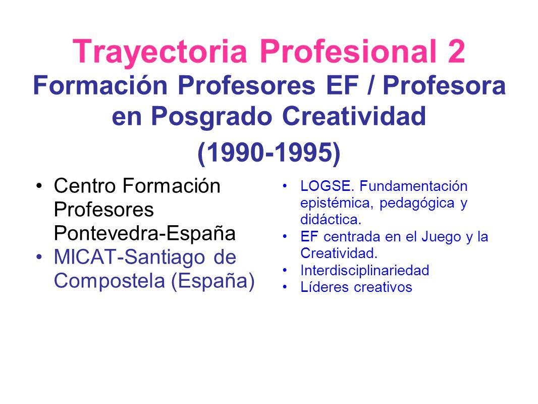 Trayectoria Productiva II 1.995 + 5 ARTÍCULOS + 6 CAPÍTULOS LIBRO