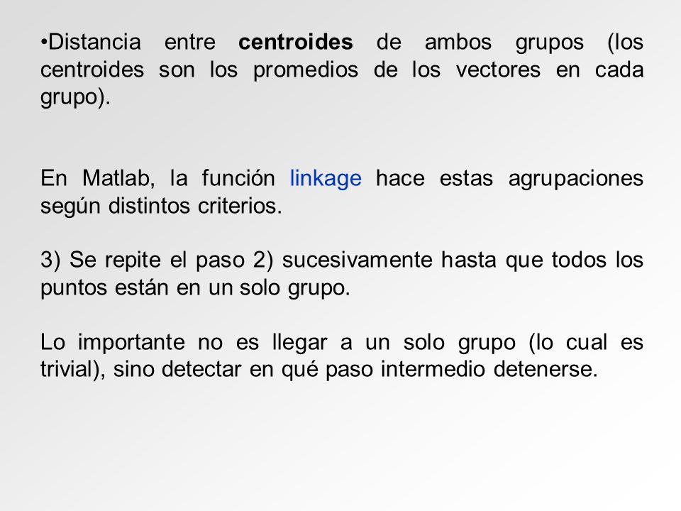 Distancia entre centroides de ambos grupos (los centroides son los promedios de los vectores en cada grupo). En Matlab, la función linkage hace estas